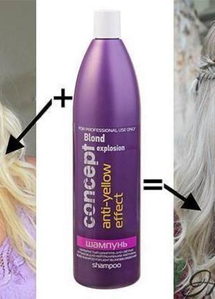 Профессиональный шампунь concept  для идеального блонда от желтизны волос