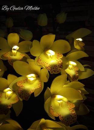 Желтый светодиодный светильник