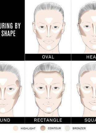 Smashbox step by step contour kit для создания  рельефа лица