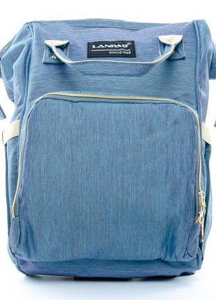Сумка женская рюкзак