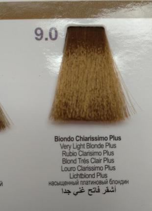 Краски для седых волос
