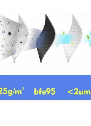 Маска медицинская одноразовая ffp2 трехслойная (10 шт в уп)4 фото