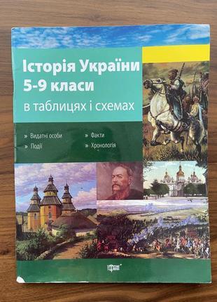 Книга учебник история украины історія україни 5-9 класи в таблицях і схемах зно вно