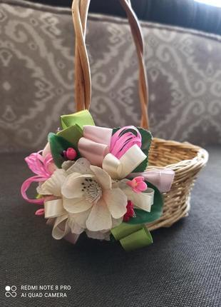 Декор на пасхальний кошик