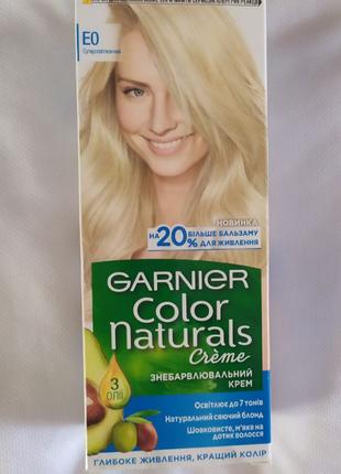 Стойкие краски для волос