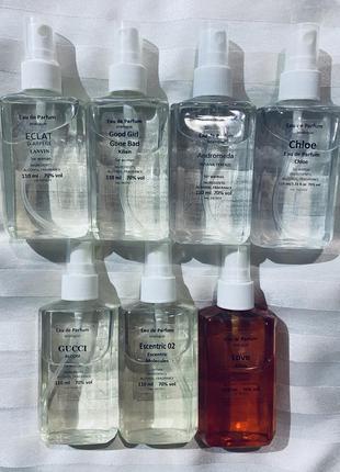 Духи парфюмированная вода