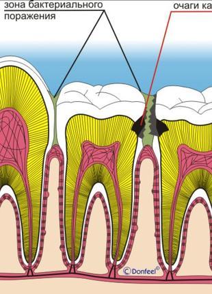 Зубная нитка вощенная мятным вкусом johnson&johnson4 фото