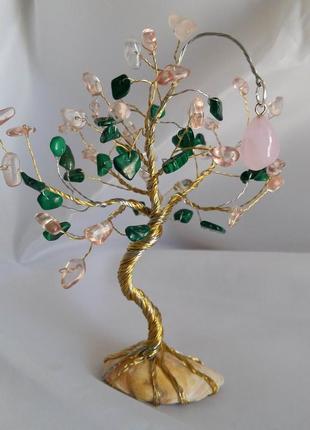 Новое дерево счастья и желаний подарок подруге