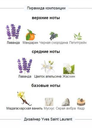 Распродажа 💣 мини-парфюм премиум качество👍 нидерланды💣2 фото